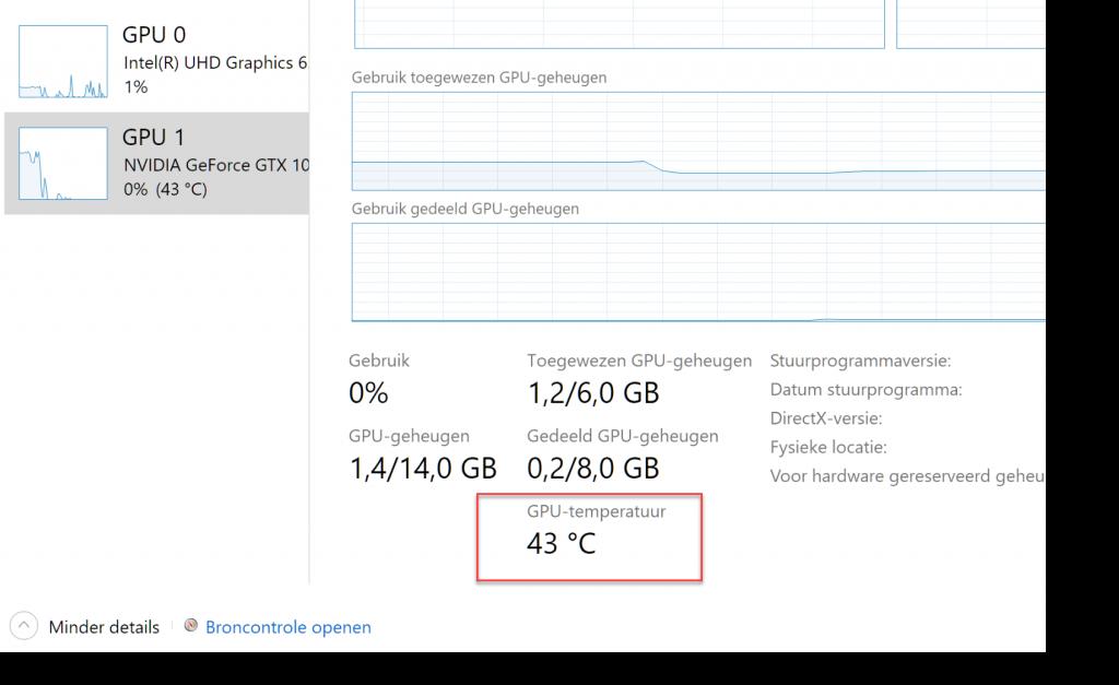 temperatuur GPU Taakbeheer